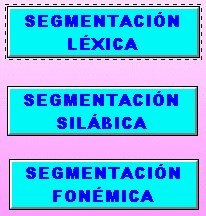 Imagen del menú del programa Fono. En el mismo podemos acceder a las actividades de segmentación léxica, silábica y fonémica