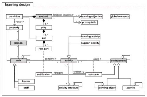 material de instruire cu privire la opțiunile binare